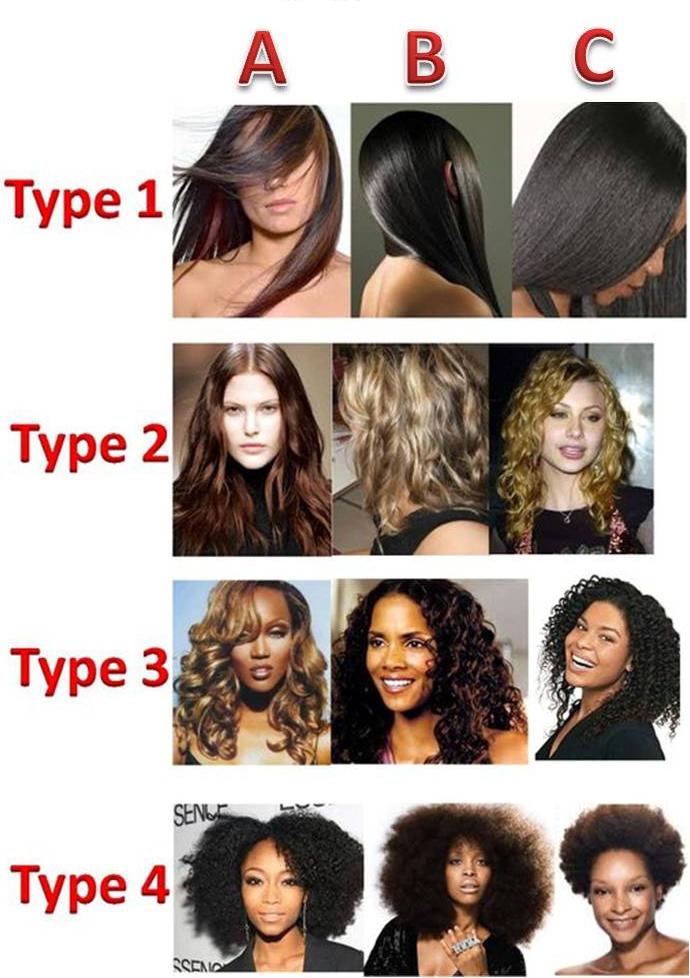 type-de-cheveux-ma-revue-beaute